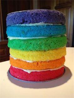 Rainbow cake for Willy Wonka party  www.partycakescanberra.com  www.facebook.com/partycakescanberra.com