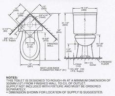 Specifications of Kohler corner toilets