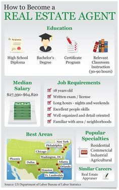 How to become a real estate agent...A real estate broker earns high.