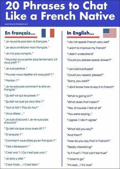 Chat in French - Education Abroad: University & College Study Abroad Programs French Travel Phrases, Useful French Phrases, Basic French Words, How To Speak French, Common French Phrases, French Sayings, Learn To Speak French, Learn English, French Language Lessons