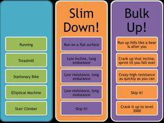 Fitness tips run-like-a-girl #Fitness #Diet