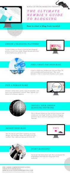 Cat Online, Step Guide, How To Start A Blog, Online Marketing, Blogging, Detail, Tips, Fun, Blog