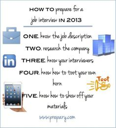 infographic : infographic : How to prepare for a job interview in 2013 #jobsearch #interviewti