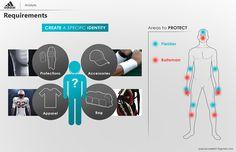 ADIDAS - Cricket innovation on Behance