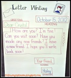 Here is an anchor chart about letter writing. It is important to have the labels for students to clearly be able to read and also have an example of the letter being written so students will be able to know what is expected when writing letters.   I like the colors used and how clearly written this was. It makes it visually appealing for the students.