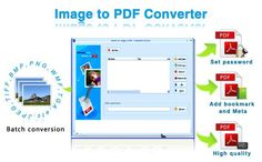 Why and How to convert images in different Format into a PDF