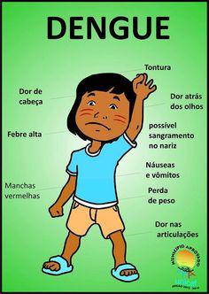 Cartaz Sintomas da DENGUE