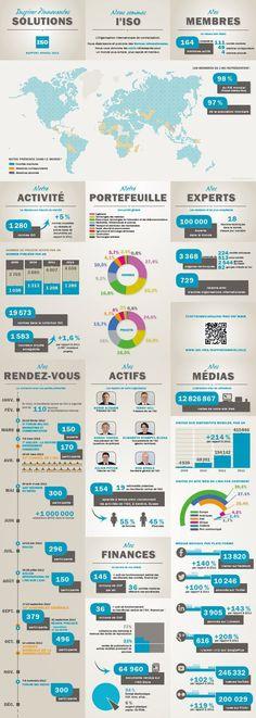Les « solutions innovantes » au cœur du Rapport annuel 2012 de l'ISO