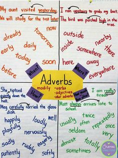 Anchors Away Monday: Adverbs (Loved that Lesson!) Adverbs Anchor Chart (Loved that Lesson!) by Crafting Connections! Plus, a great project to do to reinforce the concept! Grammar And Punctuation, Teaching Grammar, Teaching Language Arts, Teaching Writing, Teaching Tips, Teaching English, Learn English, Teaching Spanish, Learn French
