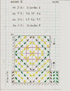 Pattern and info on the Hallstatt 3 tablet woven band. Hibernaatiopesäke: Matkalla Hallstattiin / On our way to Hallstatt