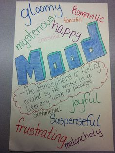 An anchor chart to explain and give examples for mood (picture only)