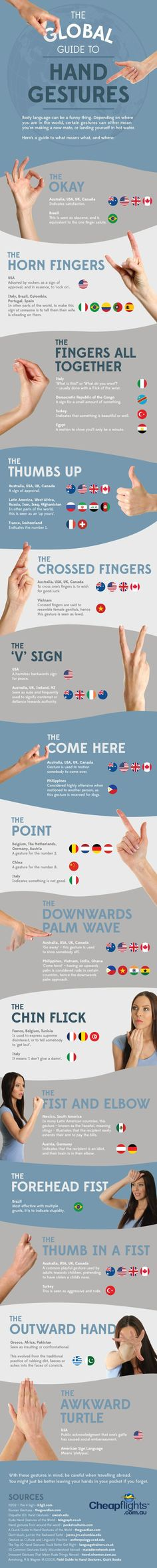 The Global Guide to Hand Gestures  #HandGestures #Travel (#infographic)