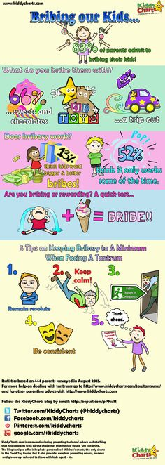 Terrible Two: temper tantrum infographic - do u bribe ur kids? We did a survey, and 83% of us do - infographic to help keep it to a minimum #parentingtips #kids