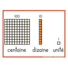 Fichiers PDF téléchargeables Versions en couleurs et en noir et blanc Une affiche 8.5 X 11'' illustrant les unités, les dizaines et les centaines.