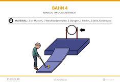 Minigolf-Station 4: Die Schanze Me App, Activities For Kids, Sports, Golf 1, Hockey, School Games, School, Physical Education Activities, Upper Elementary