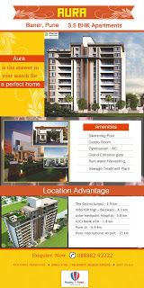 Aura Baner is The Most Desired Residency in Pune By Bhandari Associates