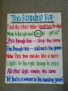 The Rounding Rap!