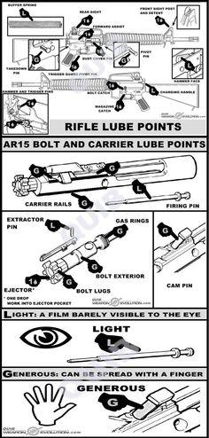 Guns Weapons Gun Shotguns Arms Sniper S