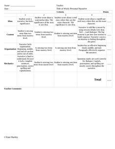 Curriculum vitae of sales coordinator image 3