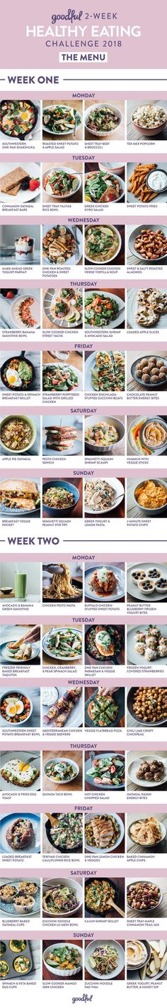 Say hello to the Goodful 2-Week Healthy Eating Challenge 2018! #HealthyDietPlans,