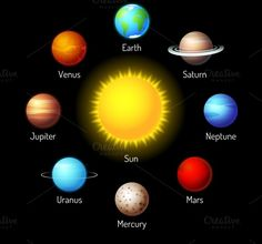 Buy Planets Icons by on GraphicRiver. Vector set of planets icons. Solar system with planets around. Solar System Images, Solar System Planets, Solar System Model, Business Illustration, Pencil Illustration, Ciel Sombre, Solar System Projects For Kids, Planet Icon, Banners Web