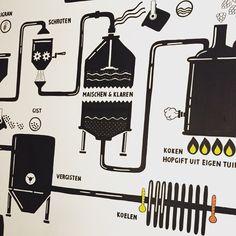 www.drawink.nl #mural #beer #breweryprocess #illustration #graphic Brewery, Illustration, Illustrations