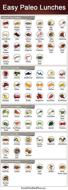 Easy Paleo Lunches - choose 1 from proteins + 1 from fruits + 1 from veggies + 1 from fats + 1 from snacks (grain free) Eat & Enjoy :)
