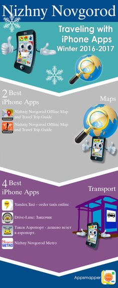 Nizhny Novgorod iPhone apps: Travel Guides, Maps, Transportation, Biking, Museums, Parking, Sport and apps for Students.