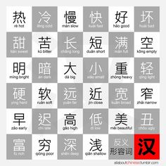 Adjectives Hanzi-Pinyin-English