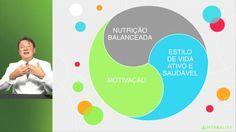 Aprenda sobre Lanches Saudáveis com o Dr. Nataniel Viuniski - Médico Nutrólogo e membro do Conselho para Assuntos Nutricionais da Herbalife (NAB).