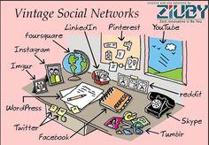 #Vintage #Social #Networks by ziuby.com