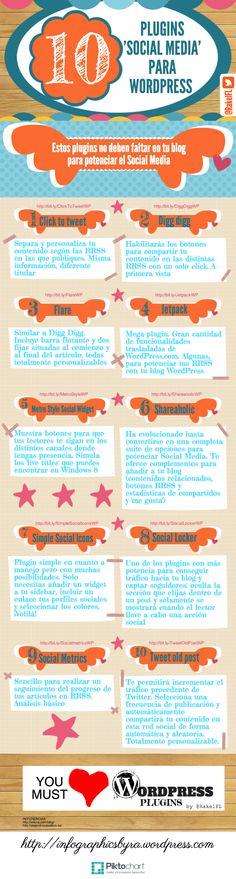 #Infografia #Plugins de WordPress para Social Media. #TAVnews