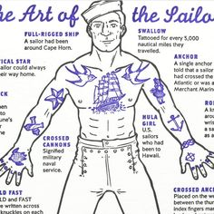 Cartoonist Lucy Bellwood decodes the meaning of traditional sailor tattoos in her illustrated poster called The Art of the Sailor. Marine Tattoos, Navy Tattoos, Ship Tattoos, Arabic Tattoos, Dragon Tattoos, Bird Tattoo Meaning, Tattoos With Meaning, Segel Tattoo, Traditional Sailor Tattoos
