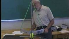 Physics Lab Demo 12: Eddy Currents, via YouTube.