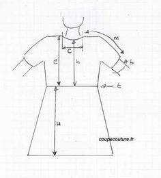 Coupe Couture : Robe de poupée