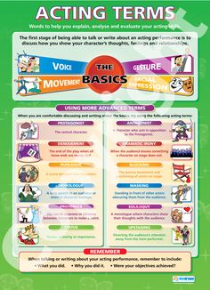 Acting Terms | School Charts | Educational Posters
