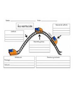 Organizador: Estructura de La Narración.