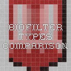 Biofilter Types Comparison