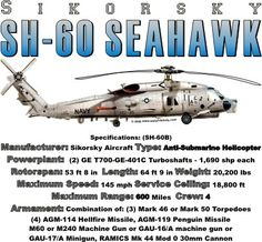 WARBIRDSHIRTS.COM presents 1950-Present T-Shirts, Polos, and Caps, Fighters, Bombers, Recon, Attack, 1950 - Present day. The SH-60 Seahawk
