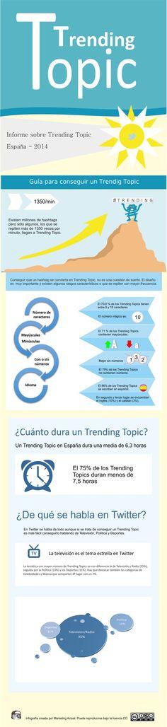 Hola: Una infografía con una Guía para construir un Trending Topic. Un saludo Please include attribution to with this graphic.