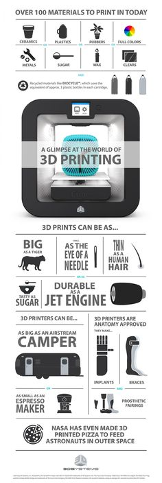 1 minute oversight to get your brain working and see the endless opportunities of #3D #printing #infographic