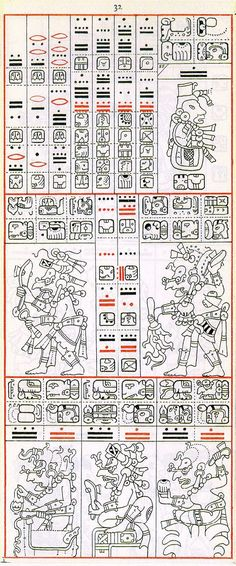 Gates drawing of Dresden Codex Page 32