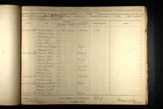 William Ball was born about 1826, in Kentucky. William lived in Kentucky on July 1, 1863.