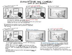 Tv Commercial Storyboardby Makulayangbuhay  Storyboard