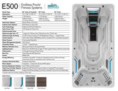 Endless Pools E500 Model - Details so I know what I'm getting.
