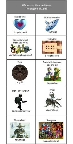 Life Lessons from the Legend of Zelda. Also: If it needs to die...shoot it in the eye.