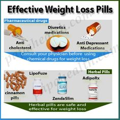 What are the Most Effective Weight Loss Pills? There are some pharmaceutical drugs and herbal pills available in the market that alternatively lead to weight loss.