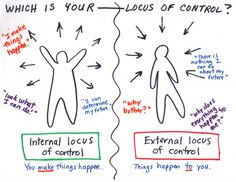 Art therapy helps regain internal locus of control