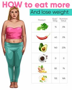 BetterMe: Home Workout & Diet Meal Plans To Lose Weight, Weight Loss Tips, How To Lose Weight Fast, Losing Weight, Fitness Motivation, Fitness Diet, Health Fitness, Easy Workouts, At Home Workouts