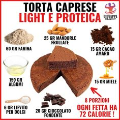 Conseils fitness en nutrition et en musculation. Healthy Cake, Healthy Breakfast Recipes, Healthy Recipes, Light Desserts, No Cook Desserts, Famous Desserts, B Food, Fake Food, Tips Fitness